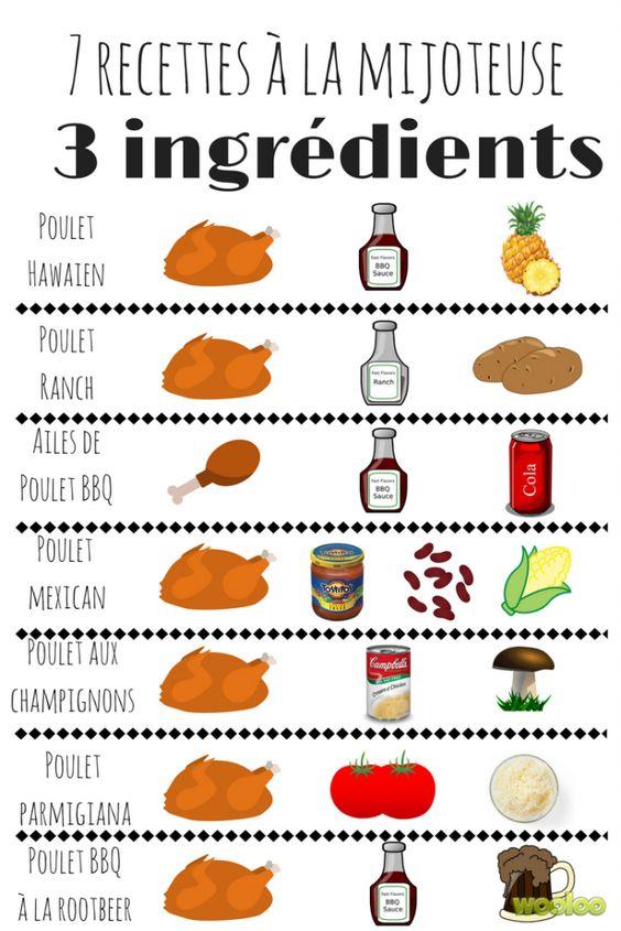 7 Recettes à la mijoteuse avec 3 ingrédients