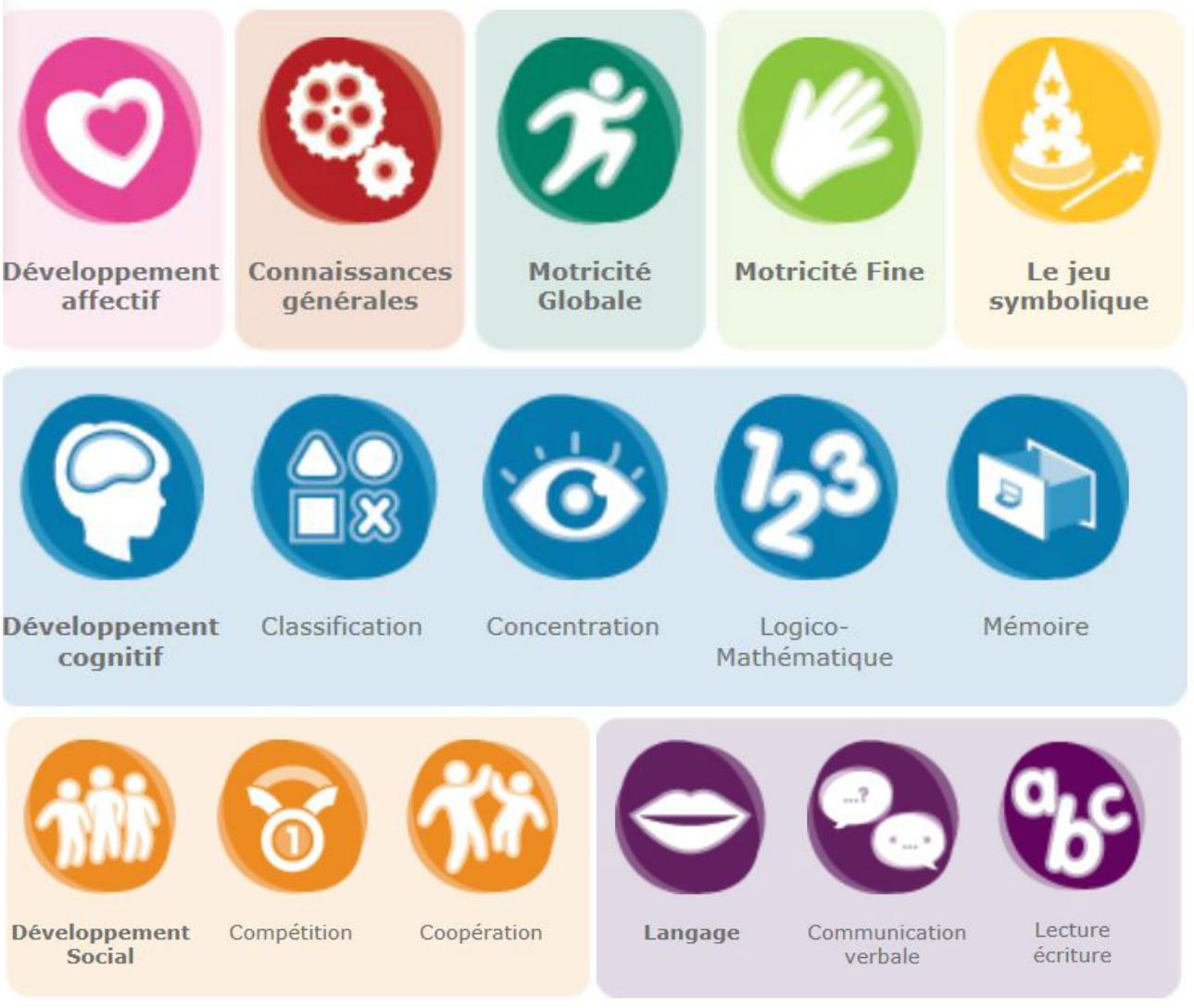 classification_educative